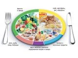 Конаковские конюшни - иконка «питание» в Конаково